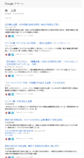 Googleアラートの配信内容キャプチャ