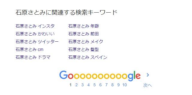 石原さとみのGoogle検索関連キーワード