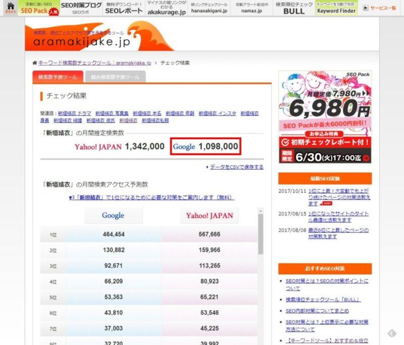 aramakijakeの検索数チェック結果